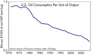Consumpt_vs_GDP
