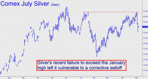 Silvers-failure-e1273105206326