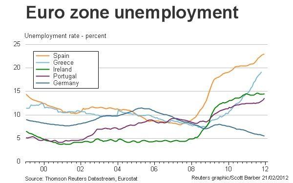 022112 ez unemployment