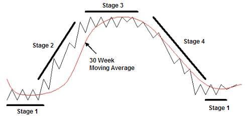 4--14-11-nbt-StageAnalysis-1