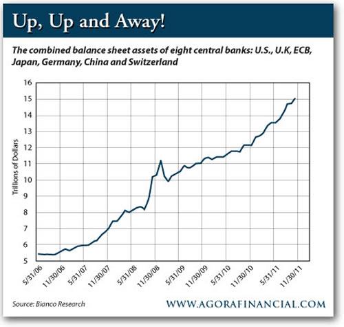 05182012-central-bank-balance-sheets