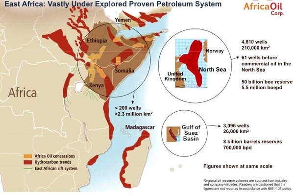 East Africa oil map 2