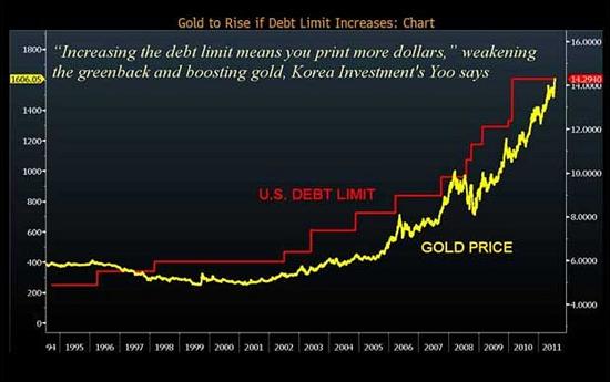 Dr-Yoo-debt-ceiling