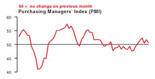 China Manufacturing PMI 2013-04-22