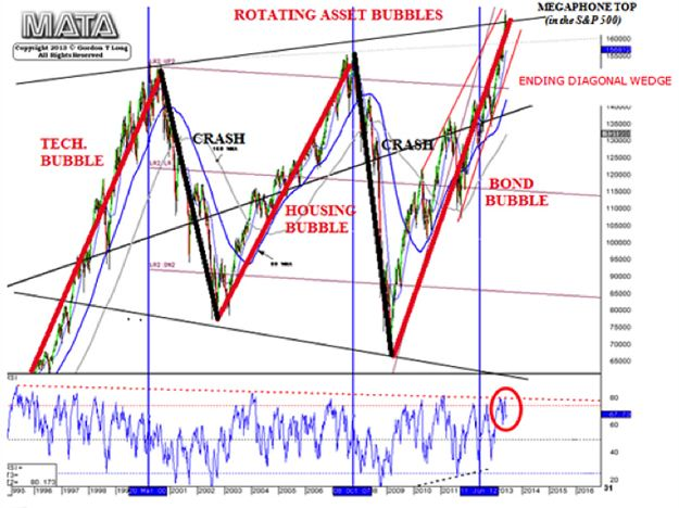 Fed chart 1