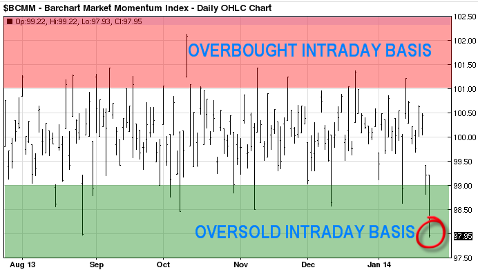 oversold1