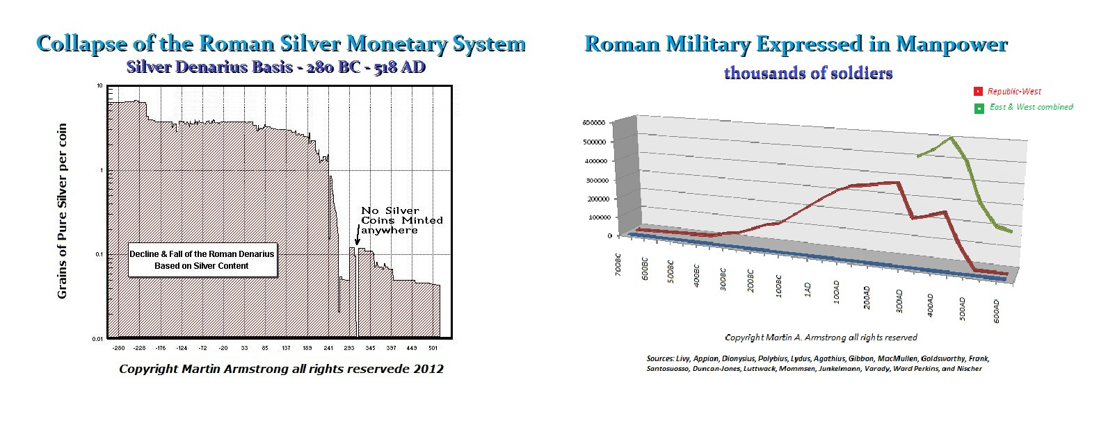 Roman-Inflation