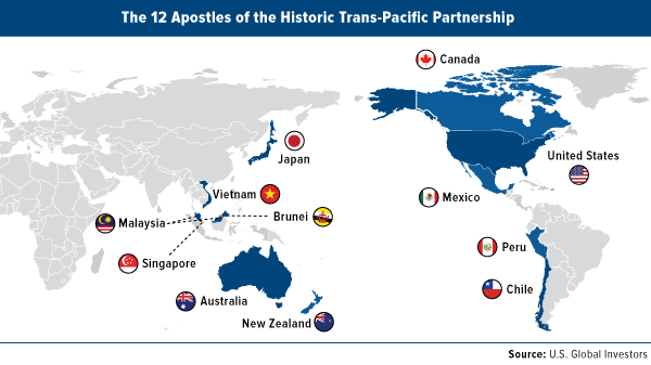 COMM-the-12-apostles-of-the-historic-trans-pacific-partnership-10092015