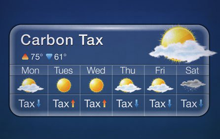 the-climate-change-climate-keeps-changing-but-the-carbon-tax-is-eternal