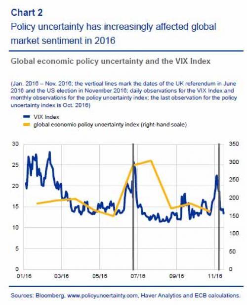 ECB FSB chart 1 0