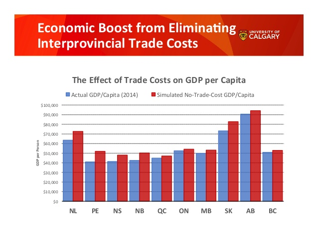 interprovincial-trade-barriers-leaving-prosperity-on-the-table-trevor-tombe-university-of-calgary-34-638