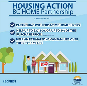 BC-First-time-homebuyers-interest-payment-free-downpayment-program-1