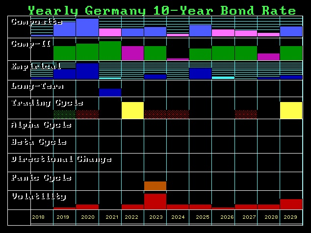 GERM10YR-RATES-Y-2018-ARRAY