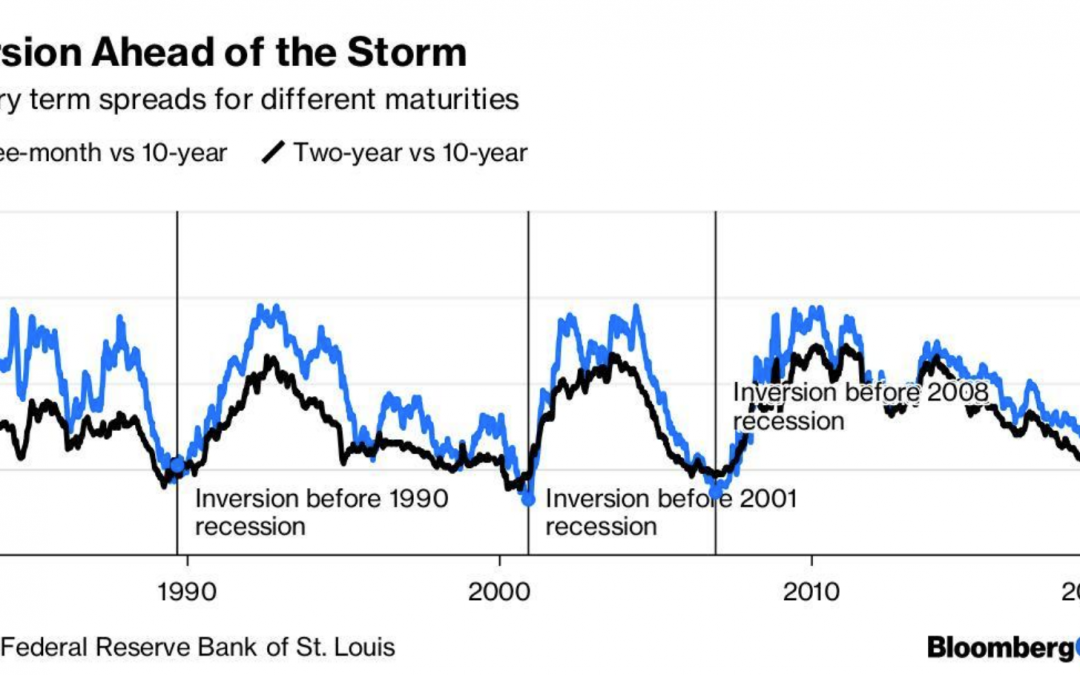 Recession Countdown Begins
