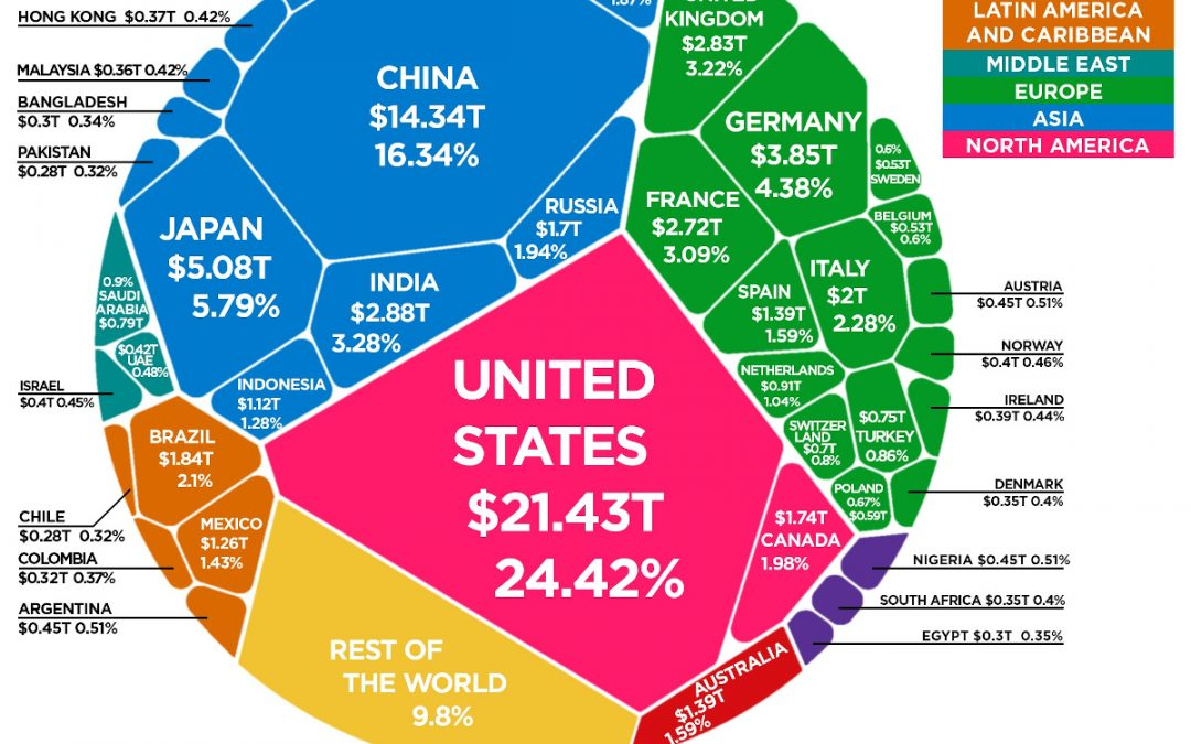 The $88 Trillion World Economy in One Chart